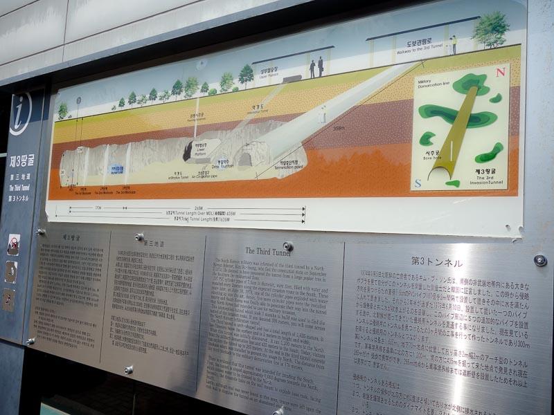 Nordkorea 3. Infiltrationstunnel